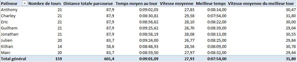 24h du Mans 2017 (235)