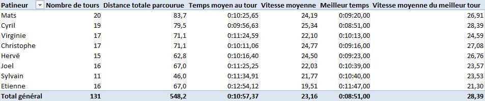 24h du Mans 2017 (237)